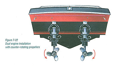 twin engine propeller rotation boat twin free engine