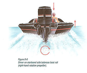 Boating Performance